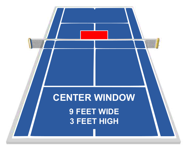 Tennis Doubles Strategy Control the Center Window