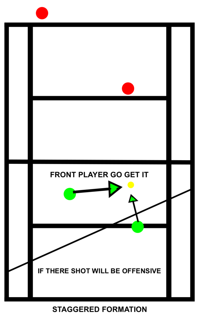 Tennis Doubles Strategy Front Player Go Get It